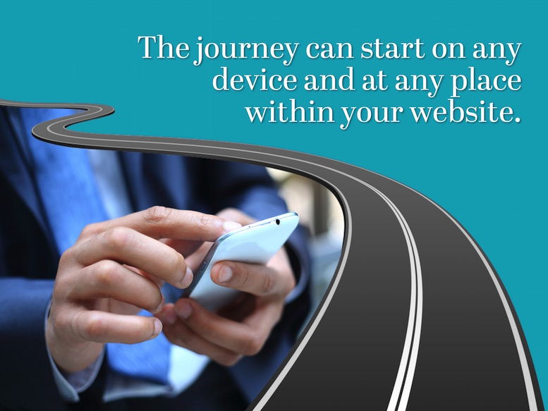 The Custom Journey Starts on Any Device and on Any Place in the Website